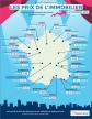 Les prix de l'immobilier de novembre - baromètre Abessan immobilier