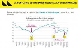 Baromètre de l'immobilier 2021 / rétrospective 2020  Agence amarine