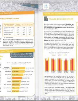 Les marchés immobilier de l'hérault S'antoni immobilier agde