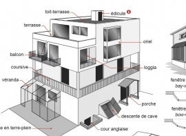 Terrasse ou loggia Agence de la mer