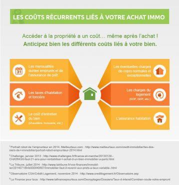 News comptoir immobilier de france - Frais pour le vendeur d un bien immobilier ...