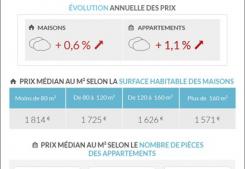 Normandie. un marché immobilier constant en 2017 Comptoir immobilier de normandie
