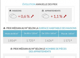 Normandie. un marché immobilier constant en 2017 Comptoir immobilier en normandie