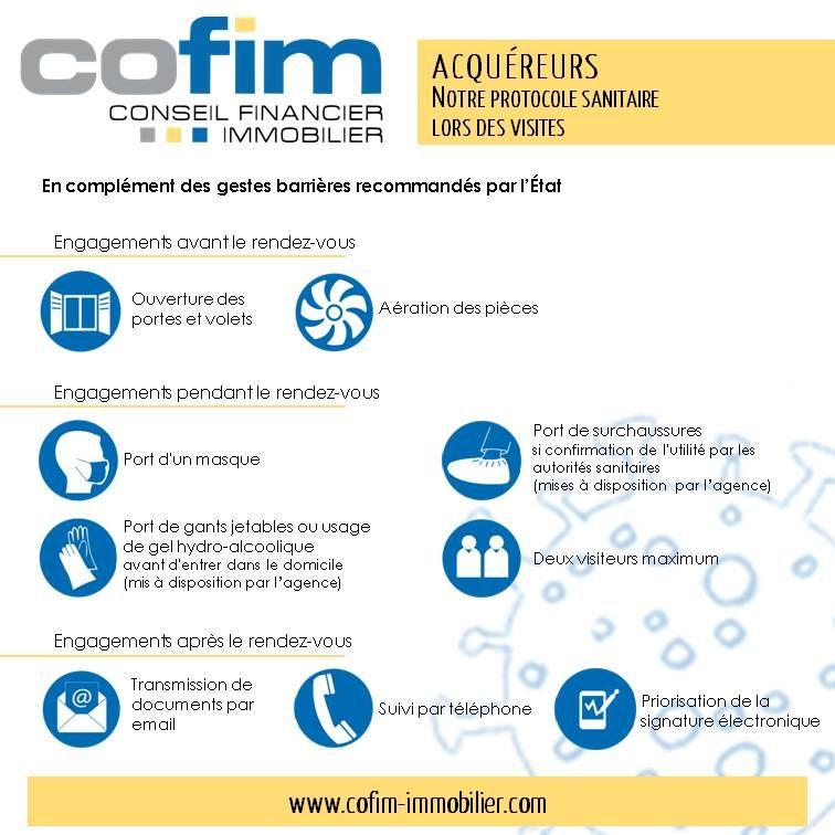 protocole sanitaire COFIM pour les acheteurs lors d'une visite immobilière