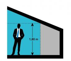 Vente immobili�re : quelle diff�rence entre surface carrez et surface habitable ? Cofim