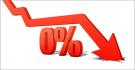 Baisse historique des taux ! Cj immobilier