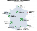 Marche immobilier residentiel : bilan 2016 et previsions 2017 Luberon provence immobilier