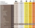 Prix de l immobilier par region  Luberon provence immobilier