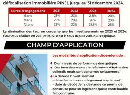 La réduction d'impôt pinel outre-mer  Maximmo cg transaction