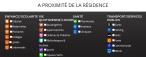 Programme neuf Saint Aunes Hérault 34359180 Senzo immobilier